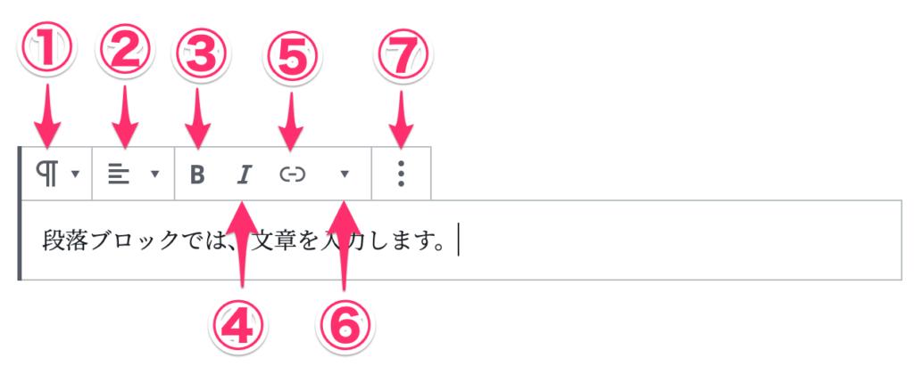 段落ブロックの説明